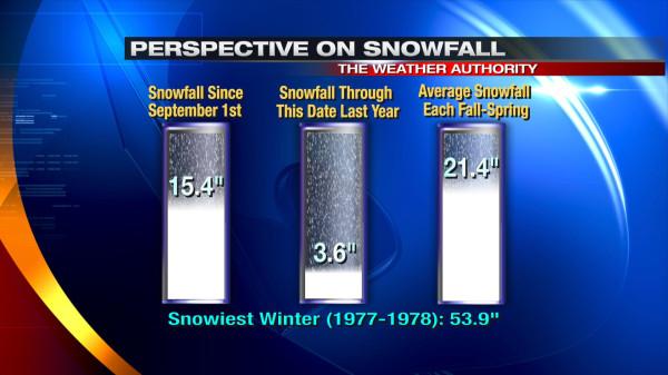 feb14-snowperspective