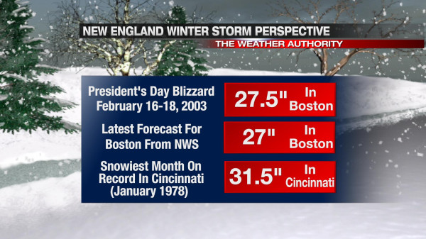 feb8-winterstormperspective