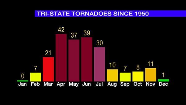 oct26-tornadoes