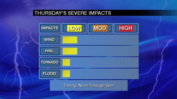mar24-impacts