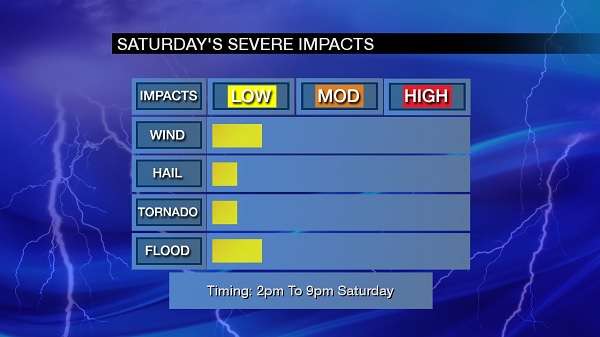 sep9-impacts