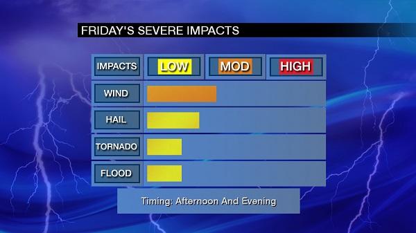 feb21-impacts