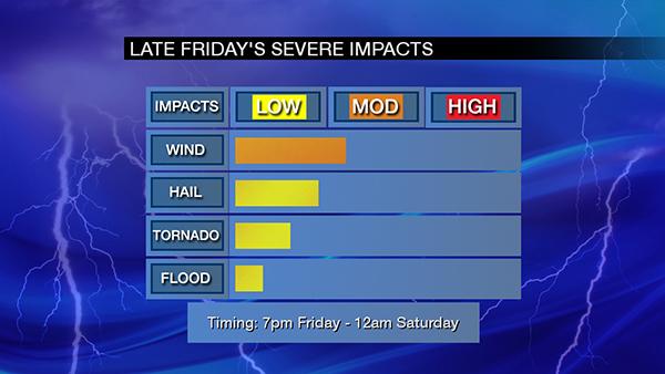 feb22-impacts